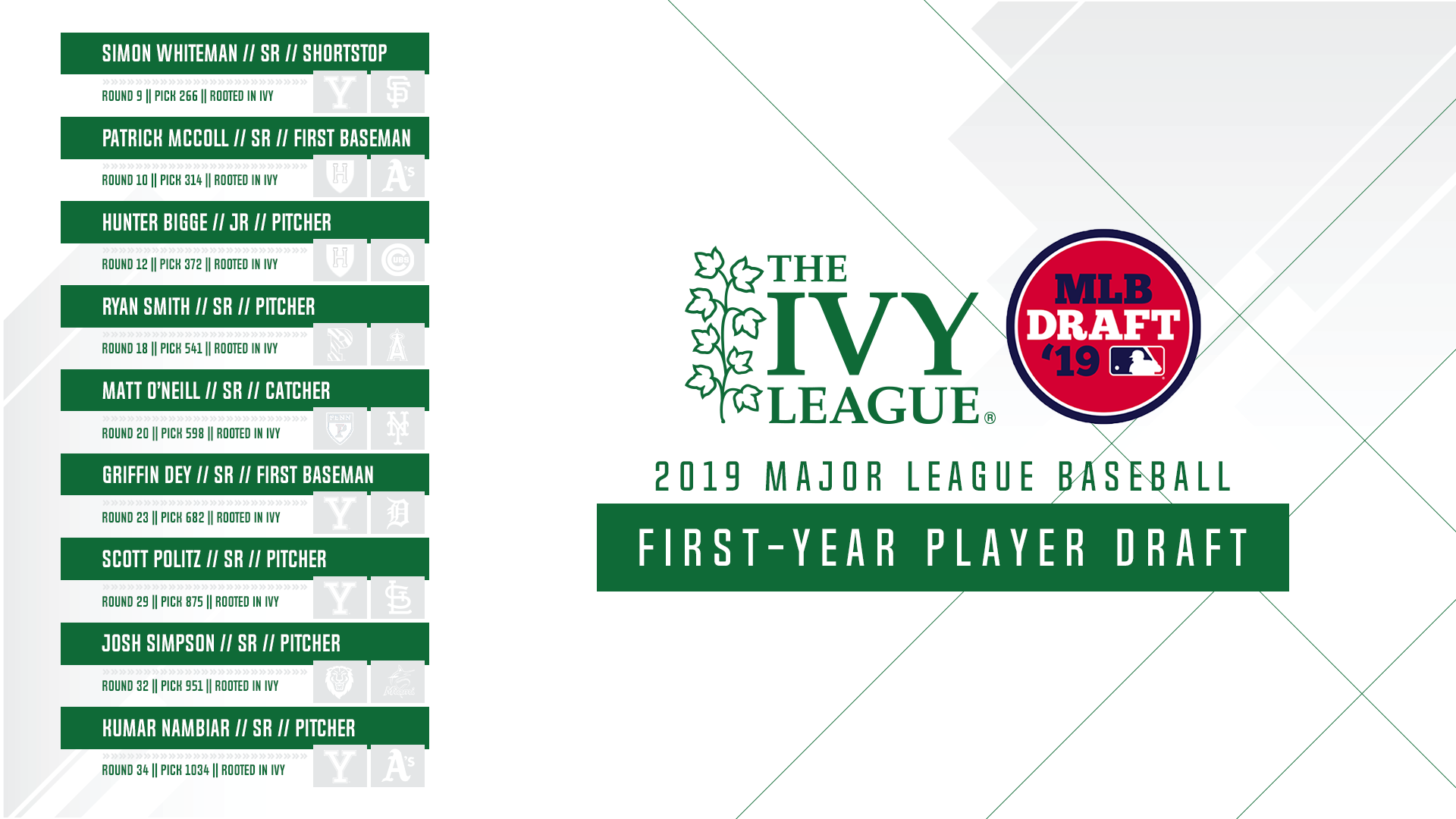 Baseball All-Ivy, Postseason Awards Announced - Ivy League